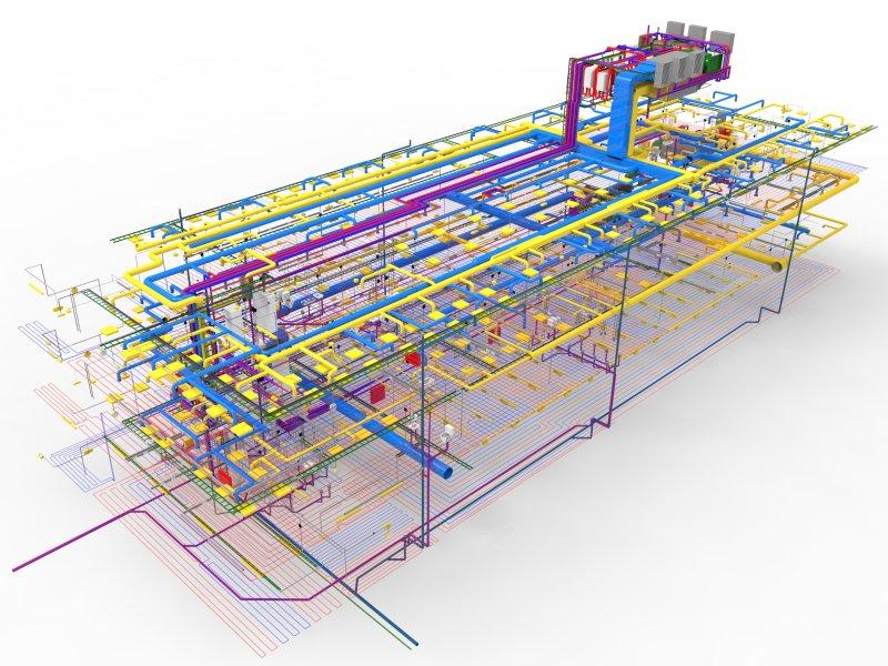 BIM, HVAC design